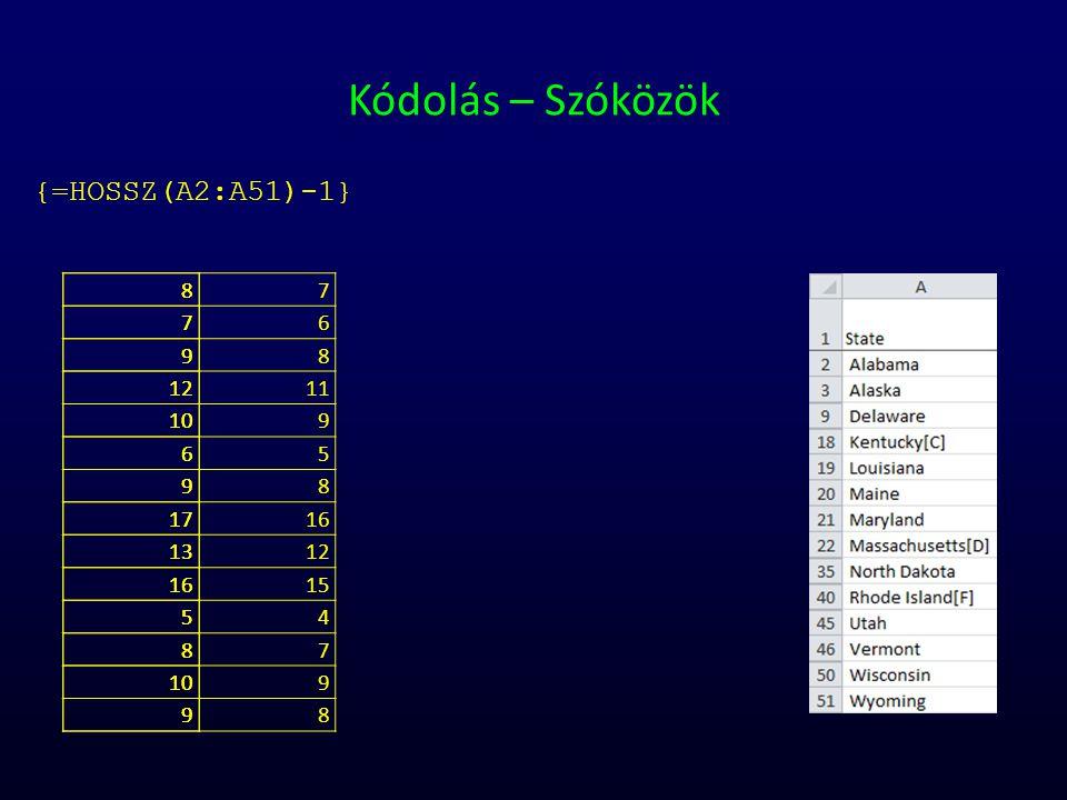 Kódolás – Szóközök { } -1 =HOSSZ(A2:A51) 8 7 6 9 12 11 10 5 17 16 13