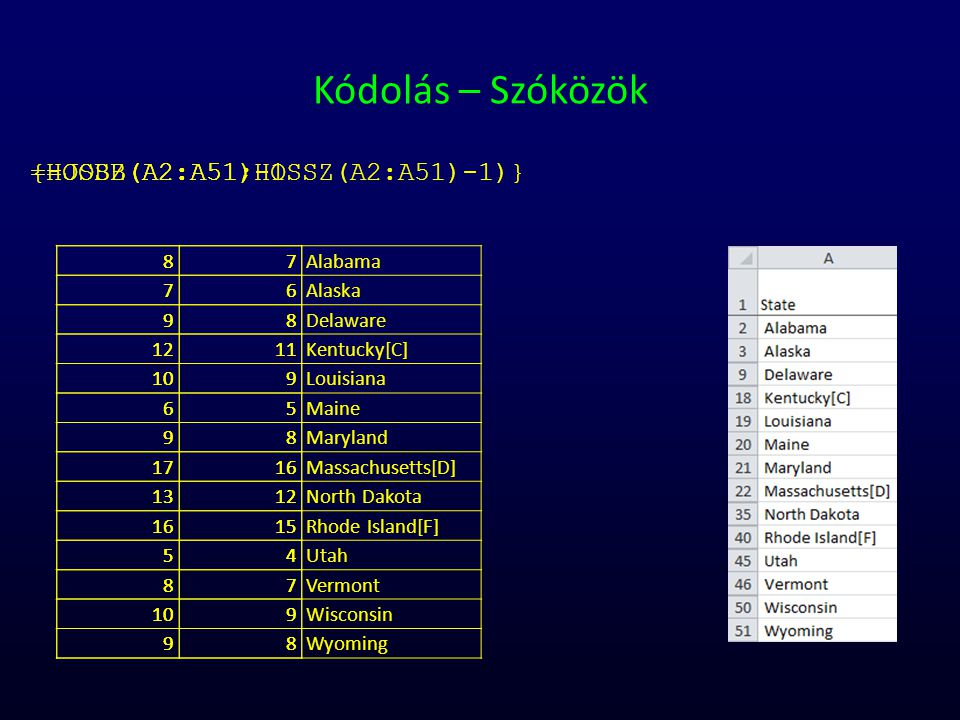 Kódolás – Szóközök = HOSSZ(A2:A51)-1 { } JOBB(A2:A51; )
