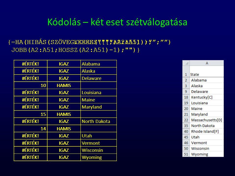 Kódolás – két eset szétválogatása