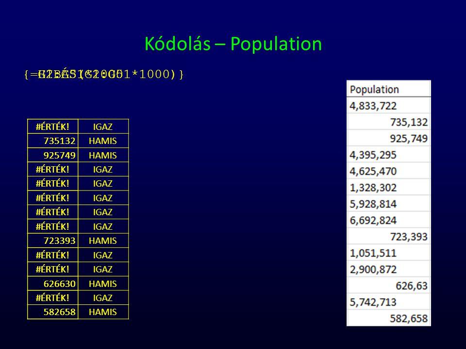 Kódolás – Population { } =HIBÁS( ) = G2:G51*1000 =G2:G51*1000 #ÉRTÉK!