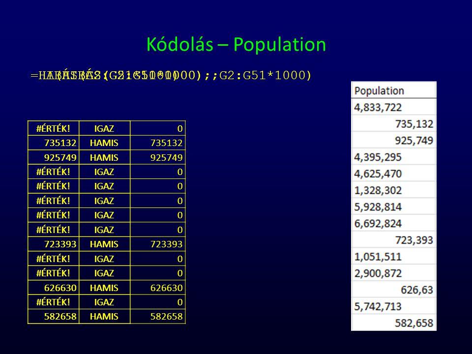Kódolás – Population =HA(HIBÁS(G2:G51*1000);;G2:G51*1000)