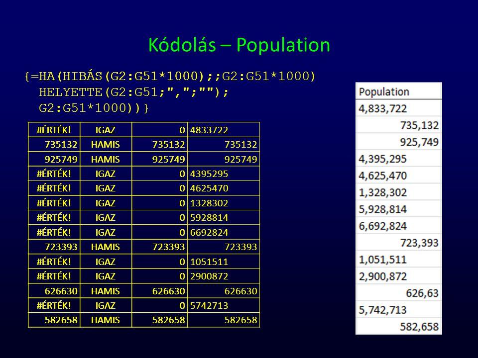 Kódolás – Population { } = HELYETTE(G2:G51; , ; ) )