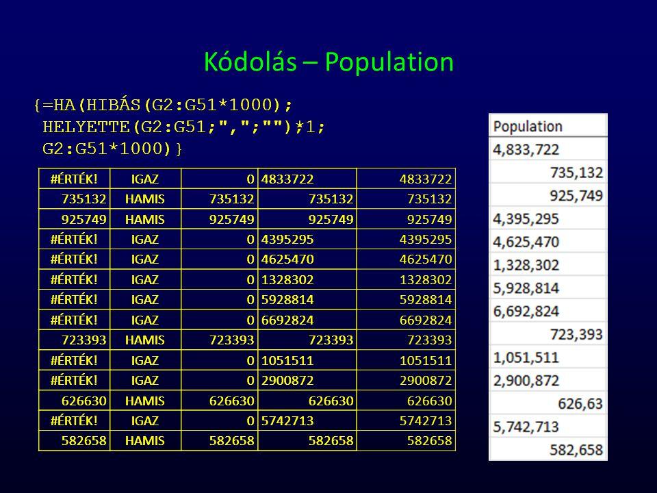 Kódolás – Population =HA(HIBÁS(G2:G51*1000); HELYETTE(G2:G51; , ; ) ; G2:G51*1000) { }