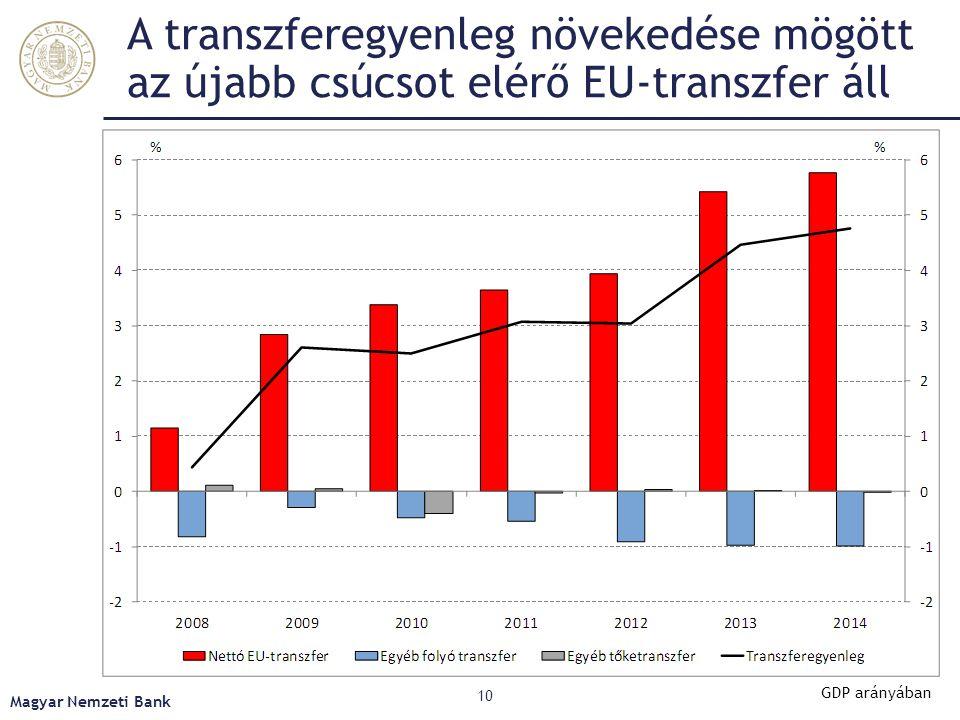 A transzferegyenleg növekedése mögött az újabb csúcsot elérő EU-transzfer áll