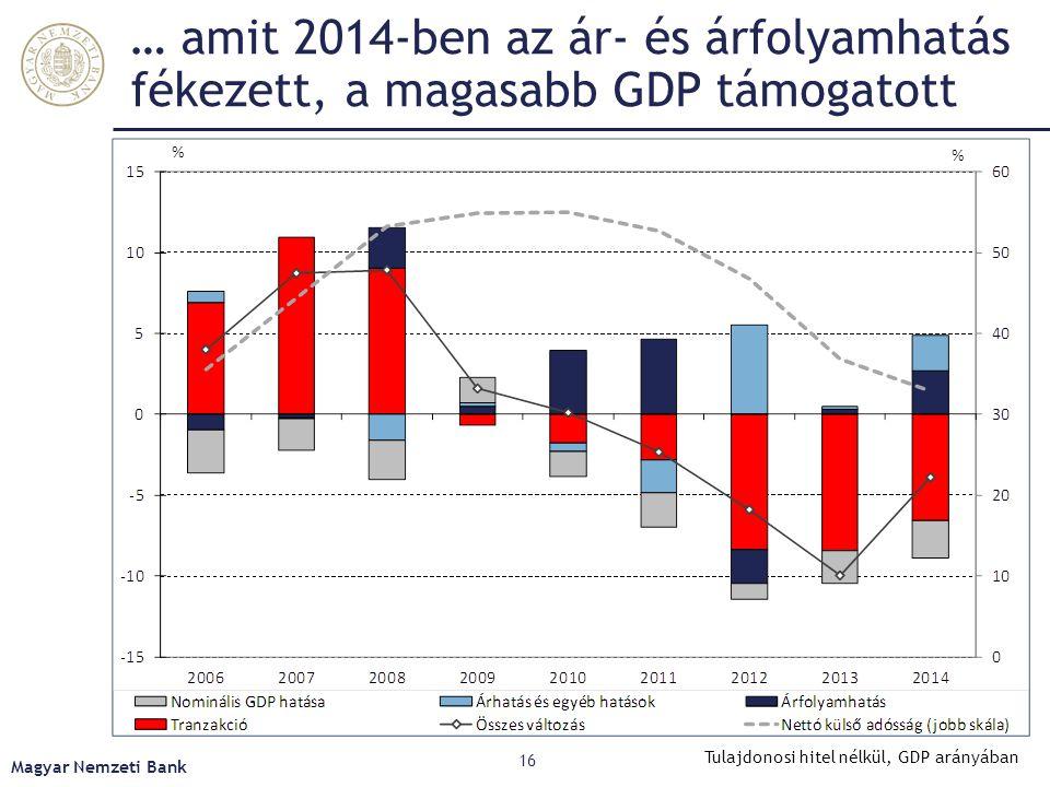 … amit 2014-ben az ár- és árfolyamhatás fékezett, a magasabb GDP támogatott