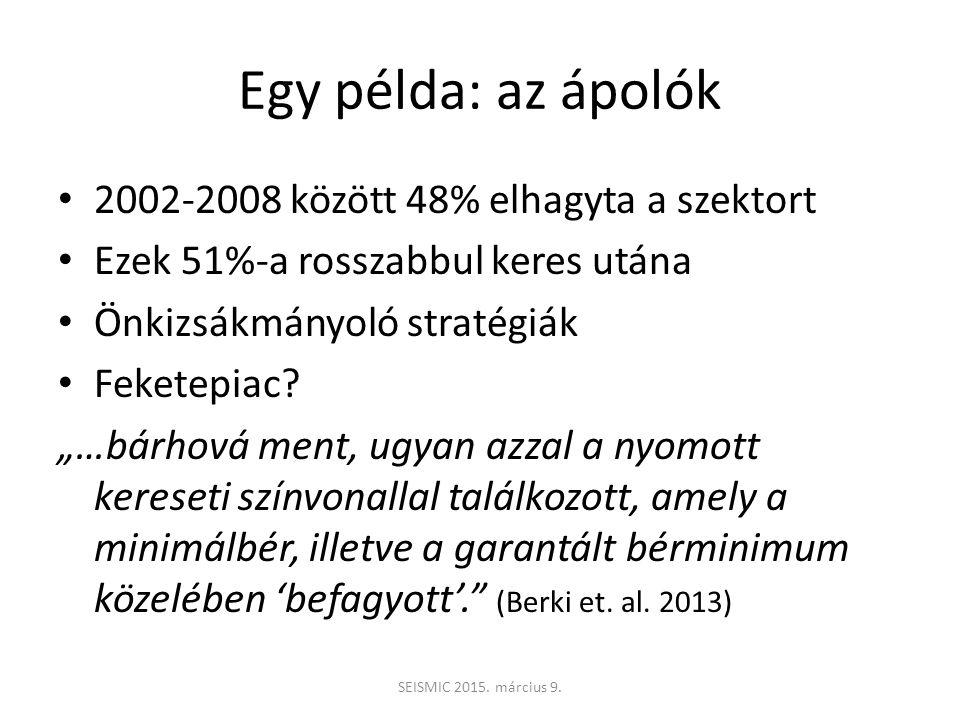 Egy példa: az ápolók 2002-2008 között 48% elhagyta a szektort