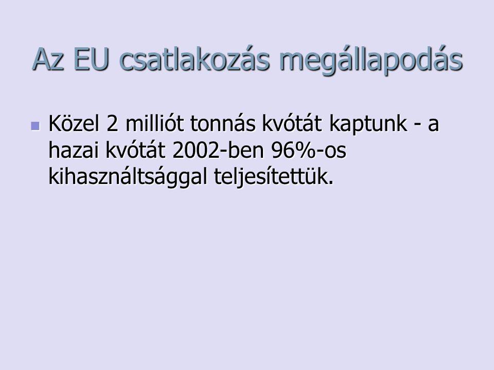 Az EU csatlakozás megállapodás