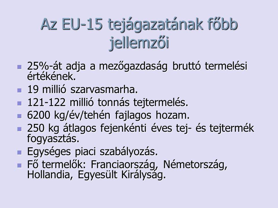 Az EU-15 tejágazatának főbb jellemzői
