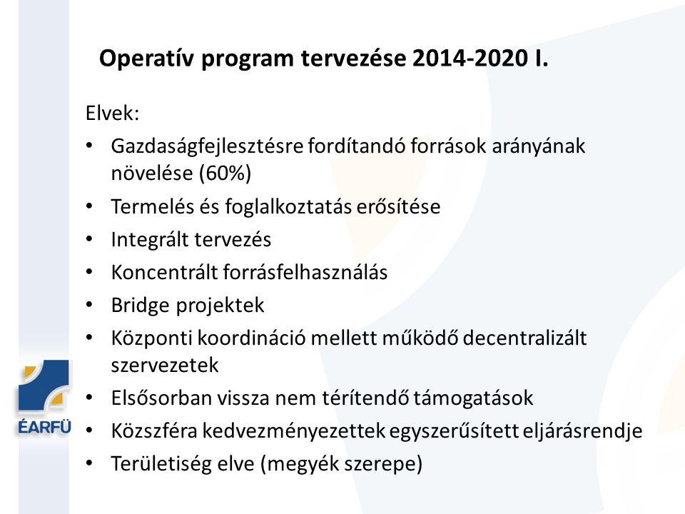 Operatív program tervezése 2014-2020 I.