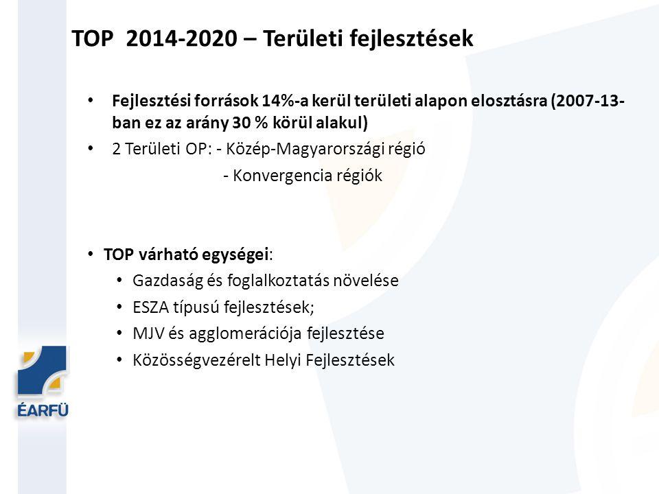 TOP 2014-2020 – Területi fejlesztések