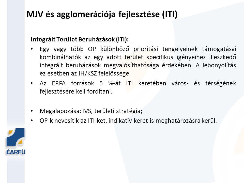 MJV és agglomerációja fejlesztése (ITI)