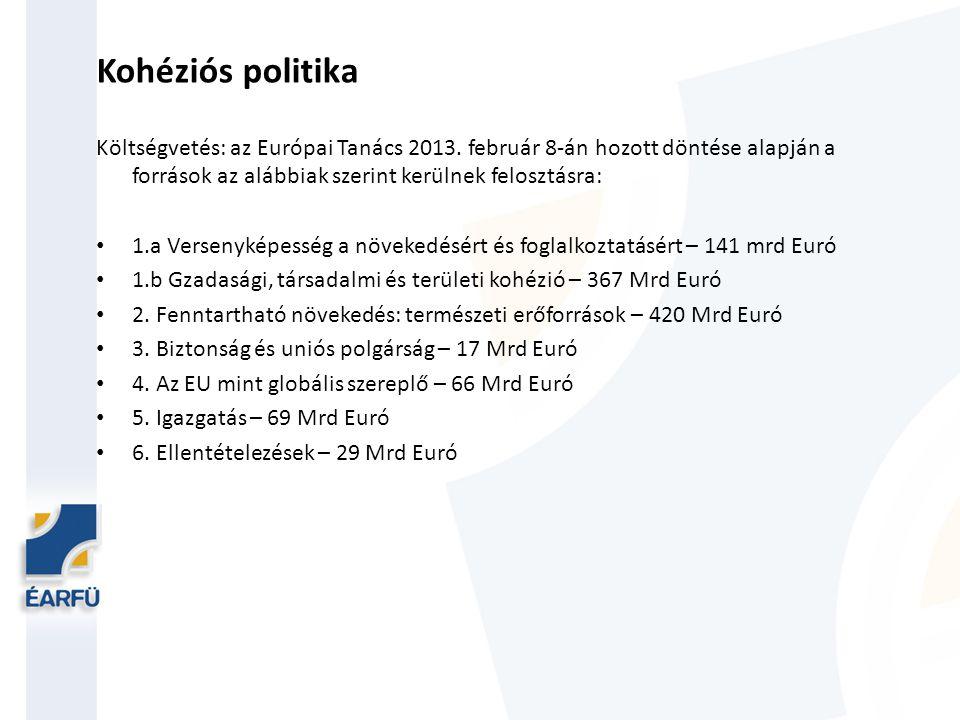 Kohéziós politika Költségvetés: az Európai Tanács 2013. február 8-án hozott döntése alapján a források az alábbiak szerint kerülnek felosztásra: