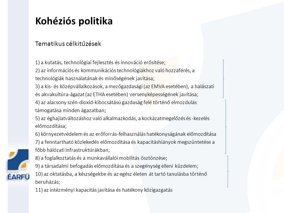 Kohéziós politika Tematikus célkitűzések