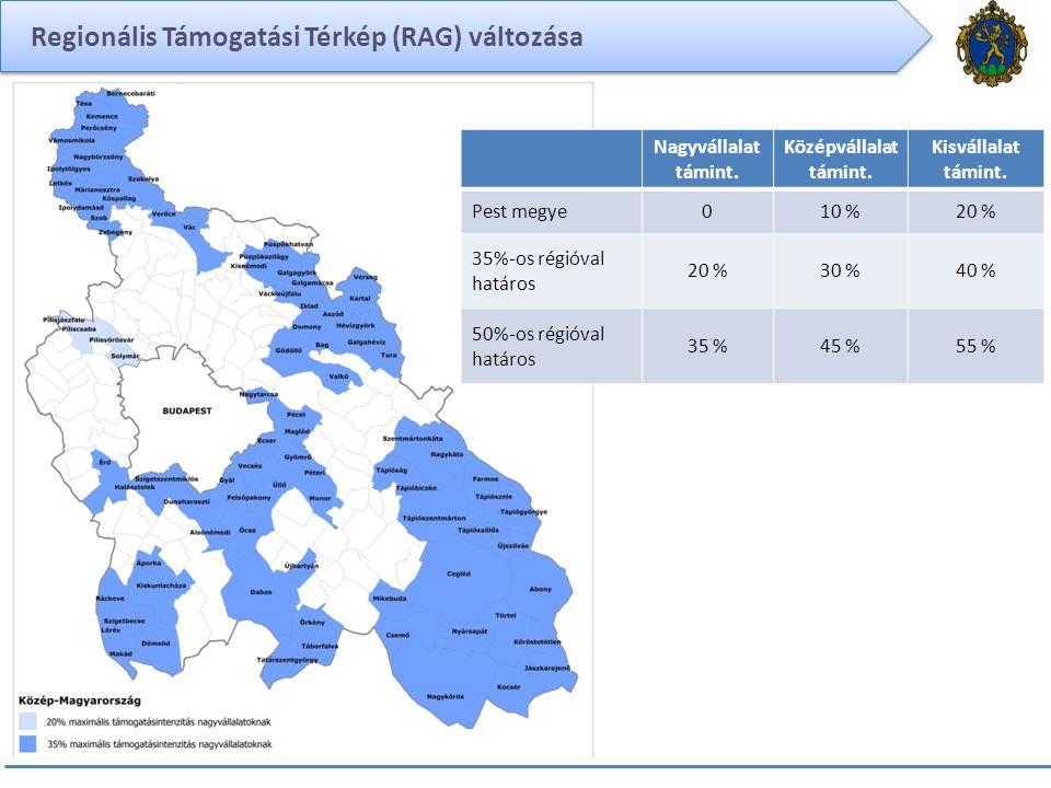 Regionális Támogatási Térkép (RAG) változása
