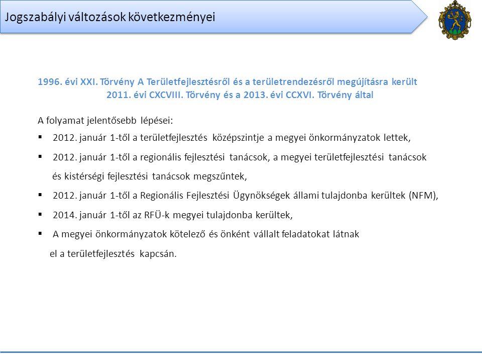 2011. évi CXCVIII. Törvény és a 2013. évi CCXVI. Törvény által