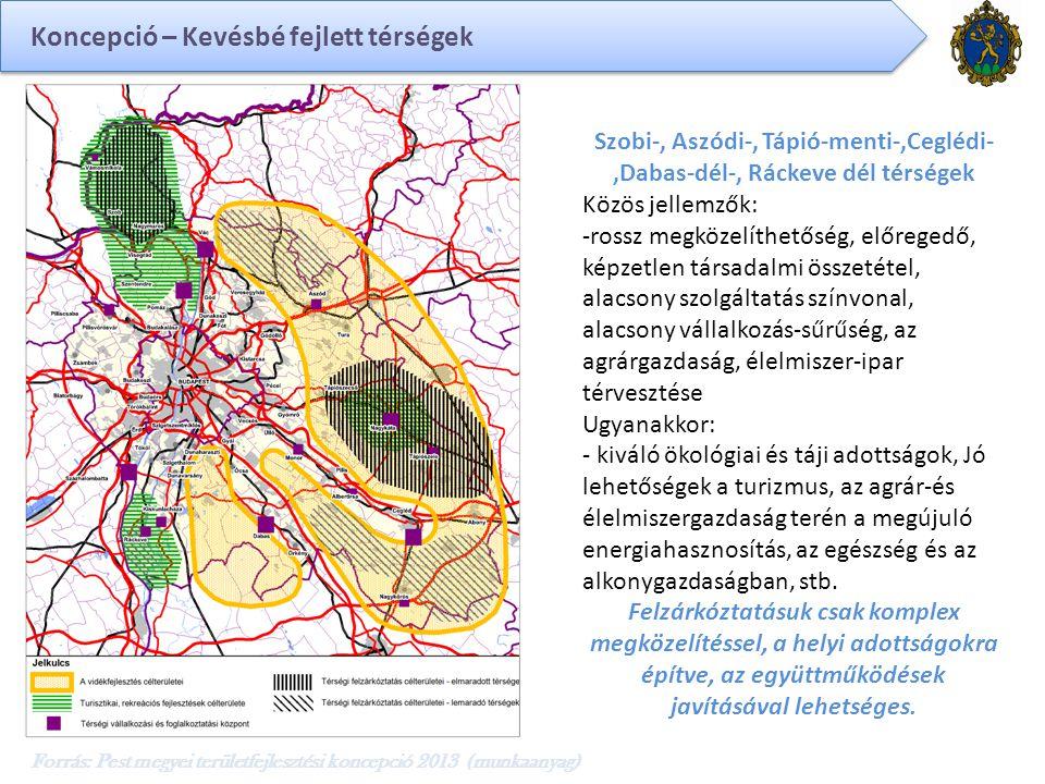 Koncepció – Kevésbé fejlett térségek