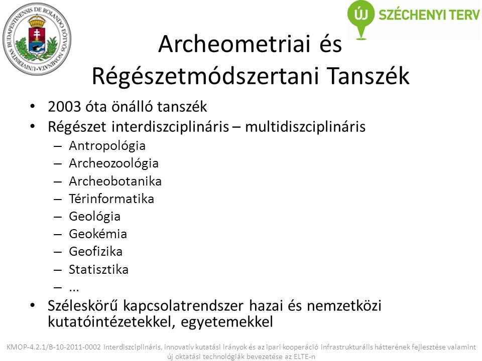 Archeometriai és Régészetmódszertani Tanszék