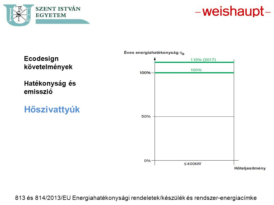 Hőszivattyúk Ecodesign követelmények Hatékonyság és emisszió