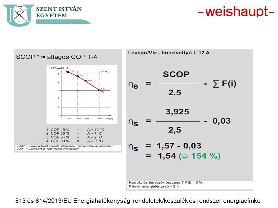 813 és 814/2013/EU Energiahatékonysági rendeletek/készülék és rendszer-energiacímke