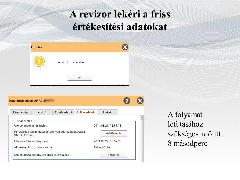 A revizor lekéri a friss értékesítési adatokat