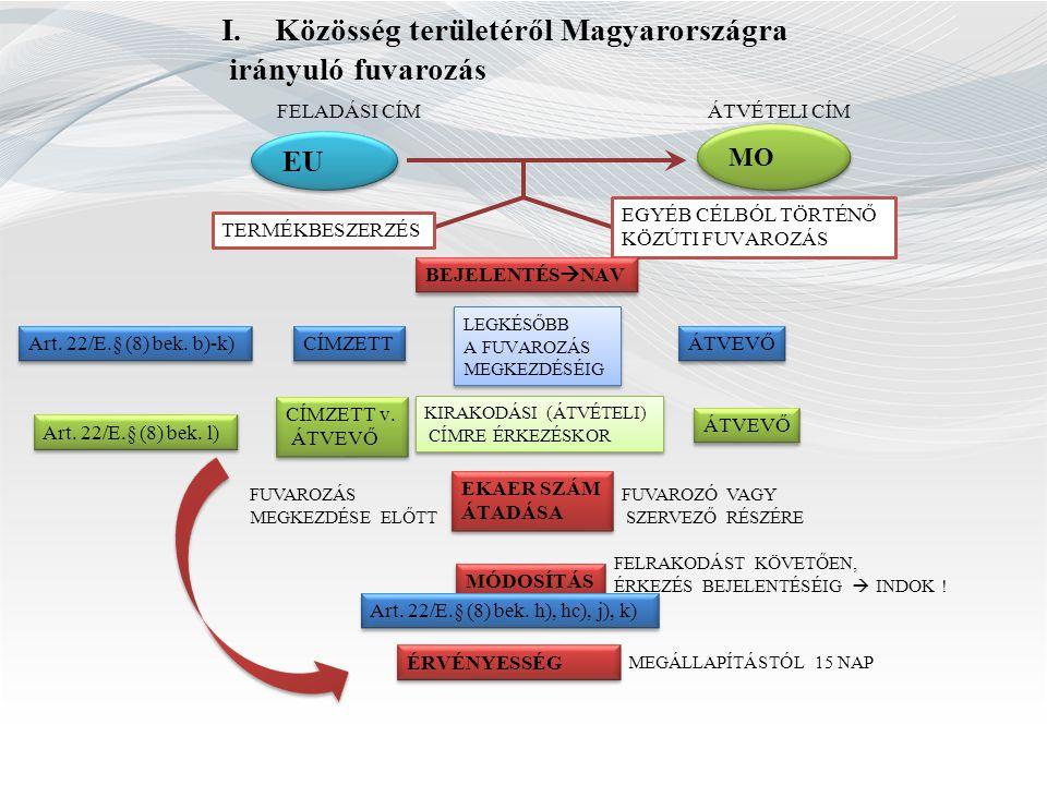 Közösség területéről Magyarországra irányuló fuvarozás