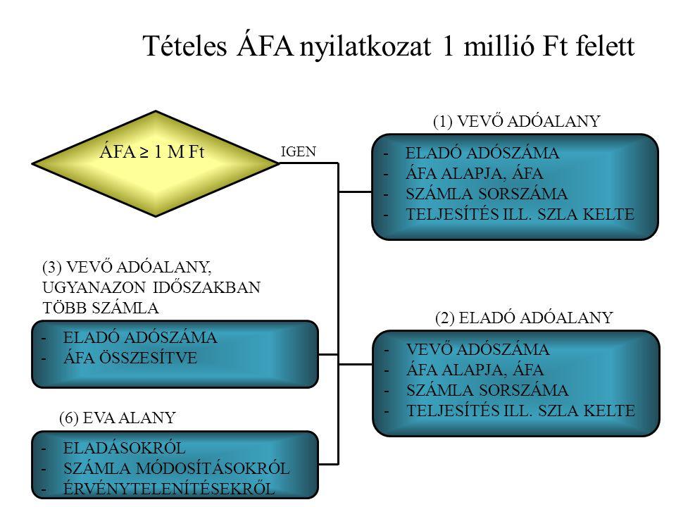 Tételes ÁFA nyilatkozat 1 millió Ft felett