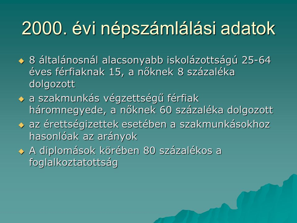 2000. évi népszámlálási adatok