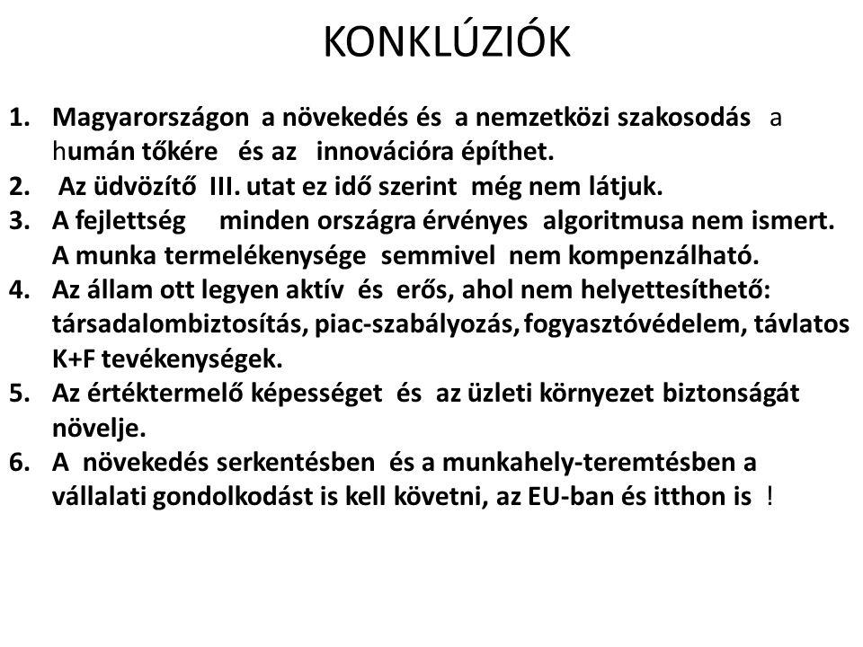 KONKLÚZIÓK Magyarországon a növekedés és a nemzetközi szakosodás a humán tőkére és az innovációra építhet.