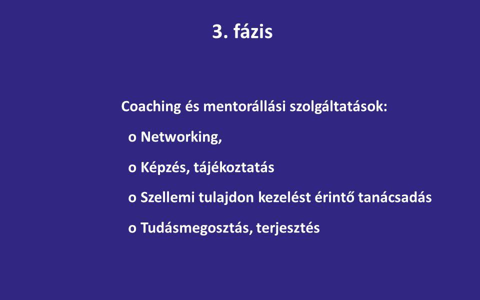 3. fázis Coaching és mentorállási szolgáltatások: o Networking,