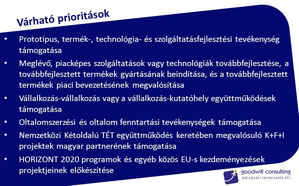 Várható prioritások Prototípus, termék-, technológia- és szolgáltatásfejlesztési tevékenység támogatása.