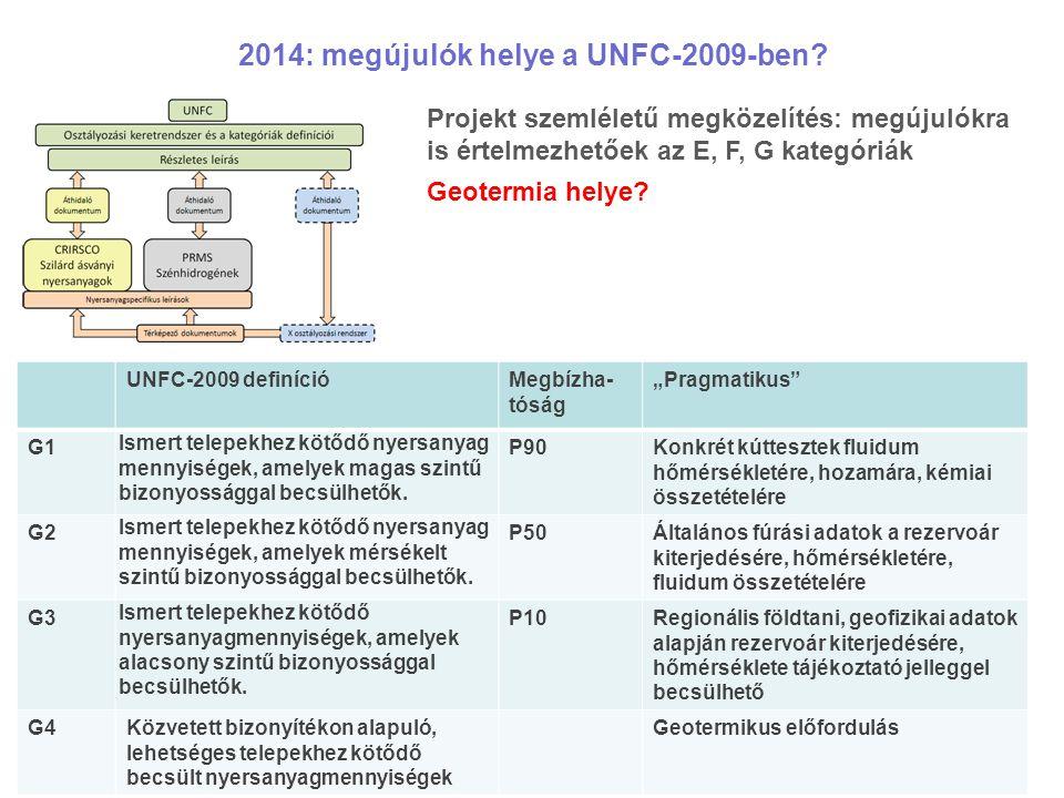2014: megújulók helye a UNFC-2009-ben