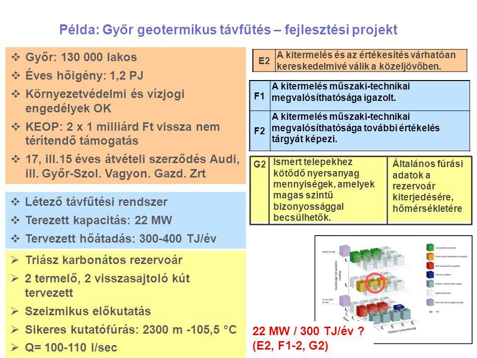 Példa: Győr geotermikus távfűtés – fejlesztési projekt
