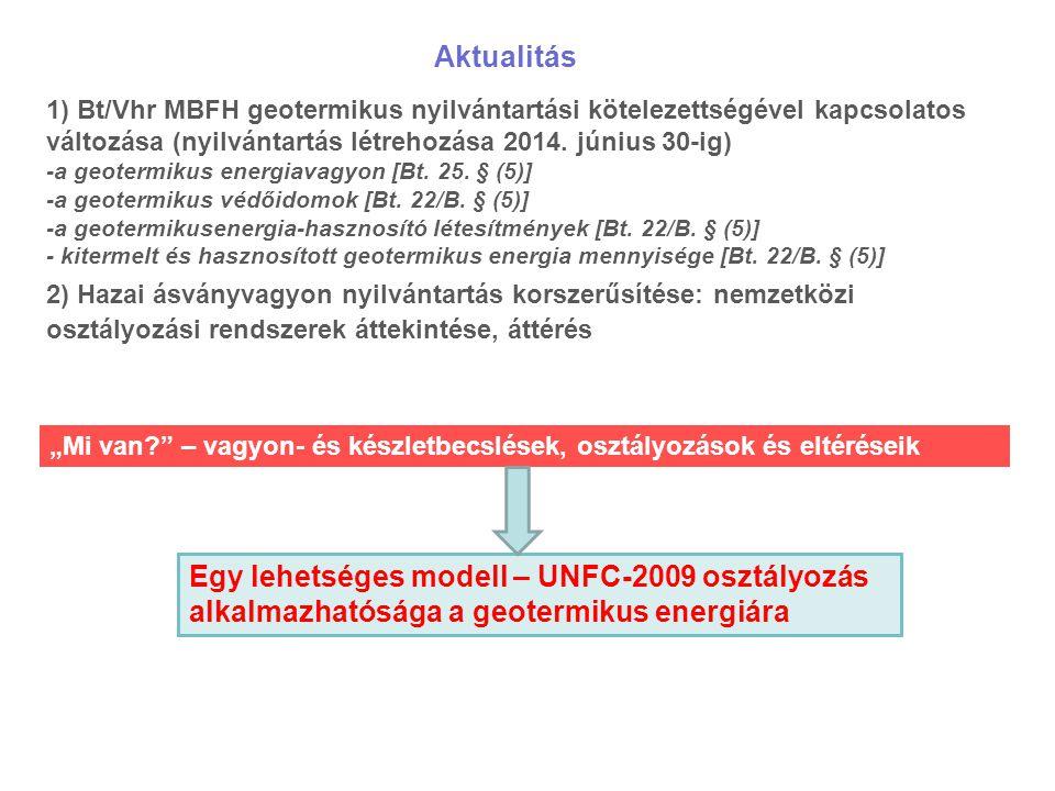 Aktualitás 1) Bt/Vhr MBFH geotermikus nyilvántartási kötelezettségével kapcsolatos változása (nyilvántartás létrehozása 2014. június 30-ig)