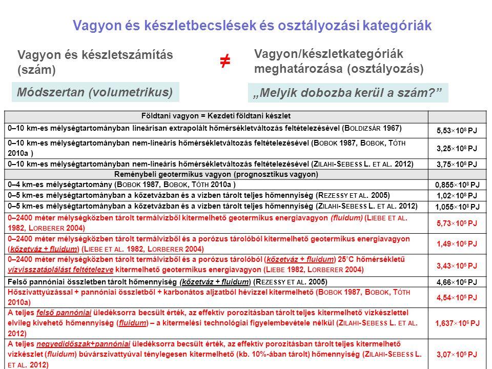 ≠ Vagyon és készletbecslések és osztályozási kategóriák