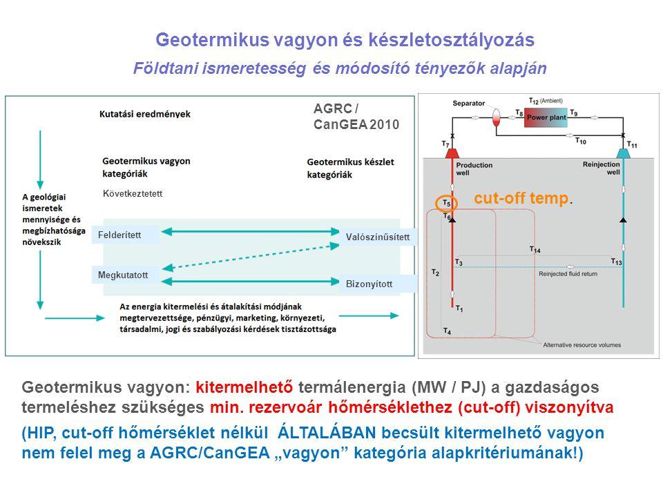 Geotermikus vagyon és készletosztályozás