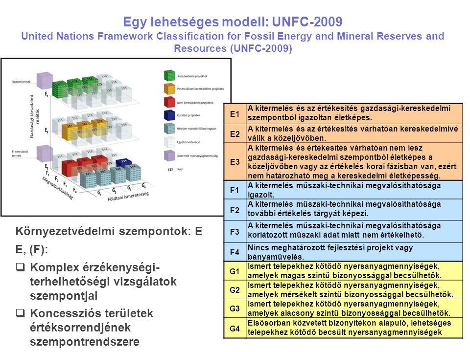 Egy lehetséges modell: UNFC-2009
