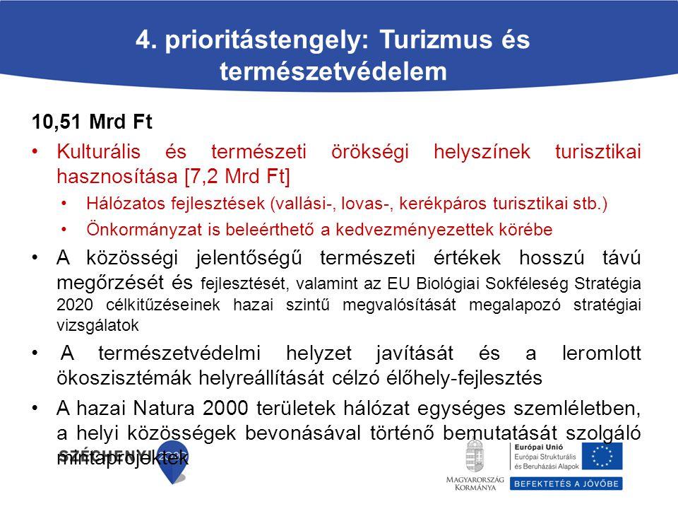 4. prioritástengely: Turizmus és természetvédelem