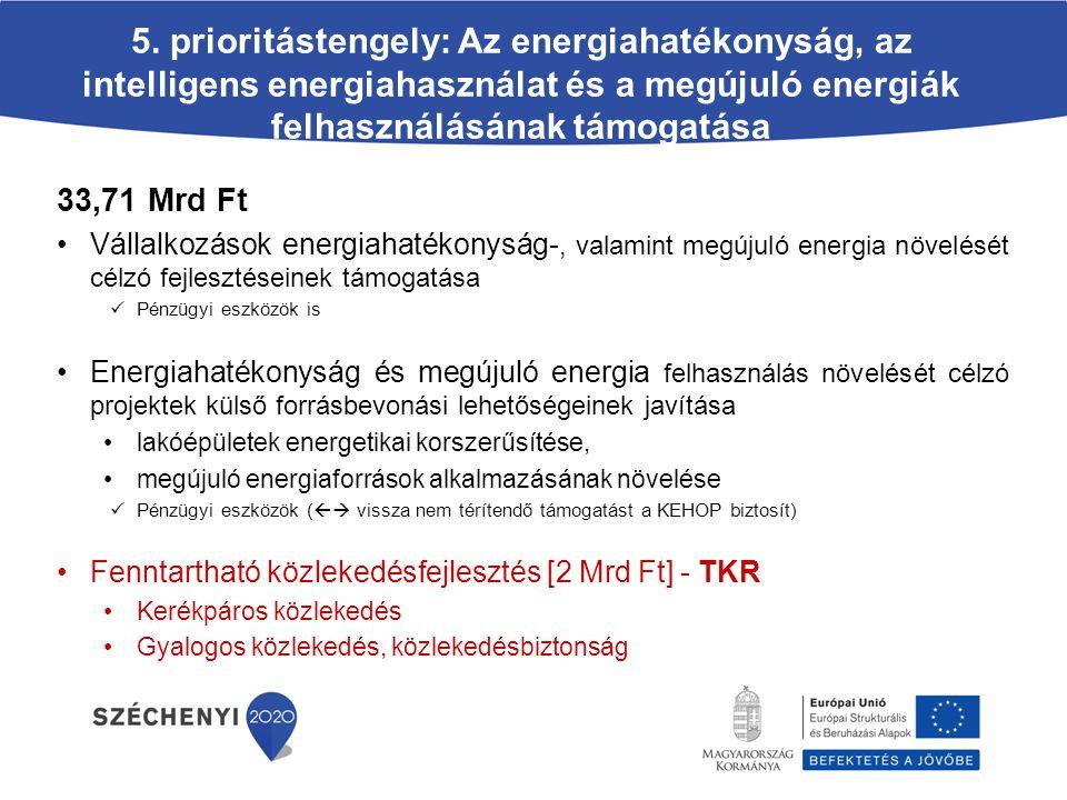 5. prioritástengely: Az energiahatékonyság, az intelligens energiahasználat és a megújuló energiák felhasználásának támogatása