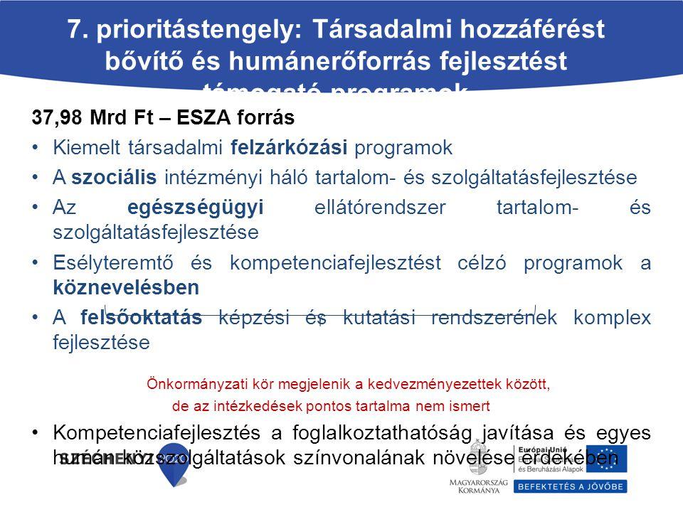 7. prioritástengely: Társadalmi hozzáférést bővítő és humánerőforrás fejlesztést támogató programok
