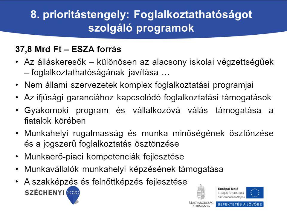 8. prioritástengely: Foglalkoztathatóságot szolgáló programok