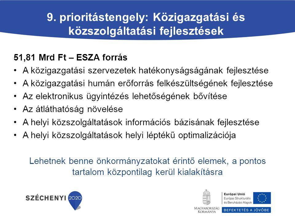 9. prioritástengely: Közigazgatási és közszolgáltatási fejlesztések