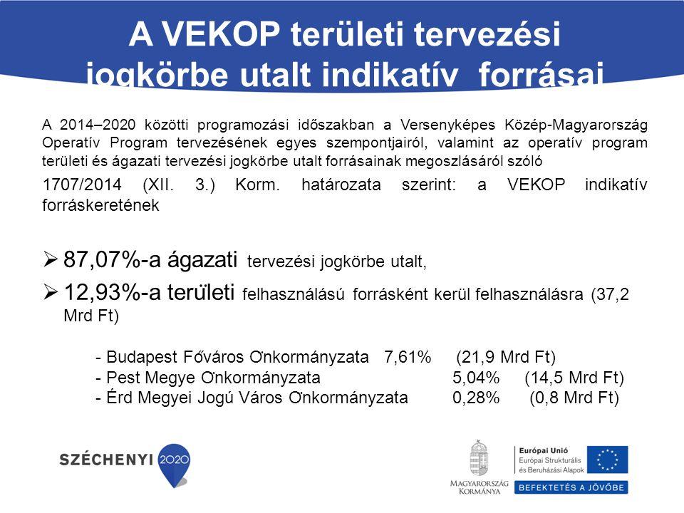 A VEKOP területi tervezési jogkörbe utalt indikatív forrásai