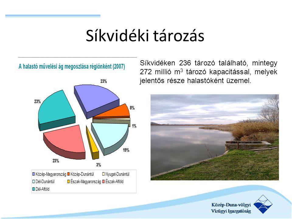 Síkvidéki tározás Síkvidéken 236 tározó található, mintegy 272 millió m3 tározó kapacitással, melyek jelentős része halastóként üzemel.