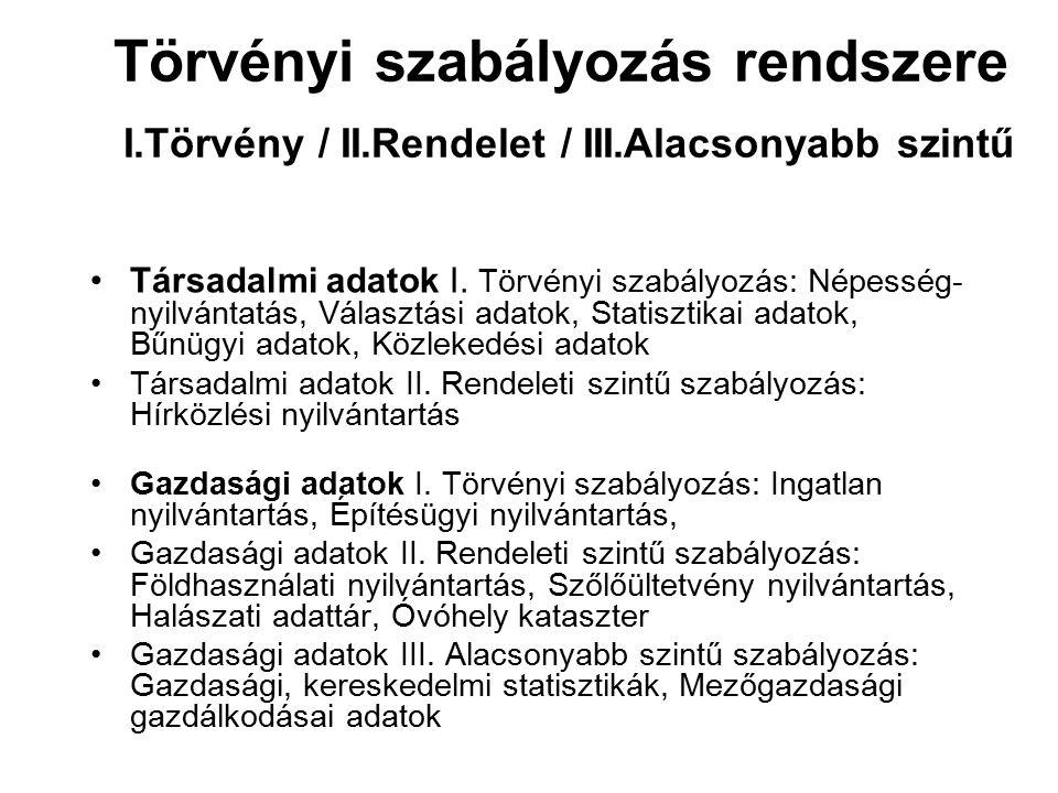 Törvényi szabályozás rendszere I. Törvény / II. Rendelet / III