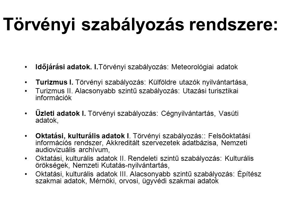Törvényi szabályozás rendszere: