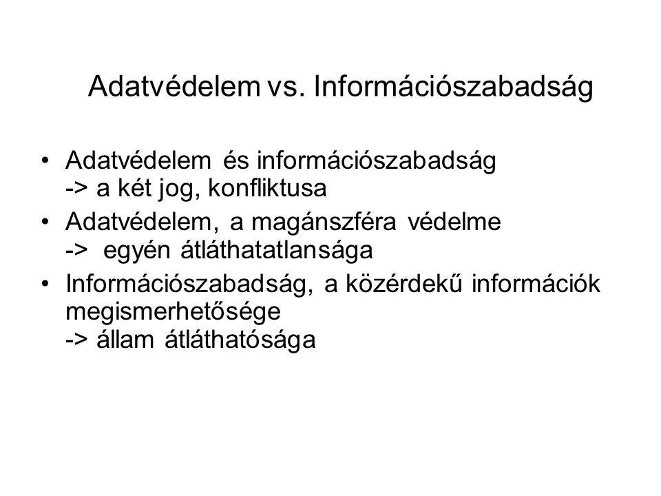 Adatvédelem vs. Információszabadság