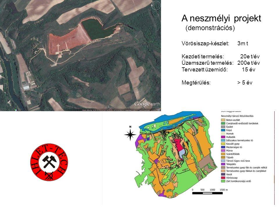 A neszmélyi projekt (demonstrációs) Vörösiszap-készlet: 3m t