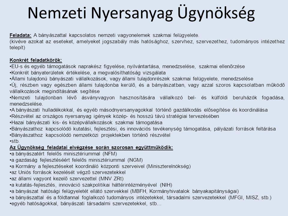 Nemzeti Nyersanyag Ügynökség