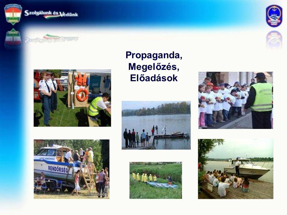 Propaganda, Megelőzés, Előadások