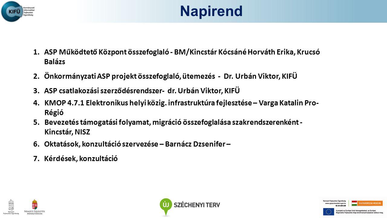 Napirend ASP Működtető Központ összefoglaló - BM/Kincstár Kócsáné Horváth Erika, Krucsó Balázs.